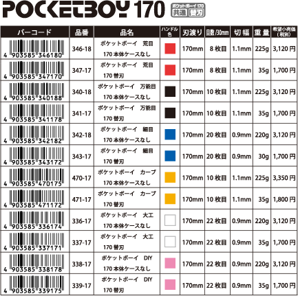 POCKETBOY170 仕様